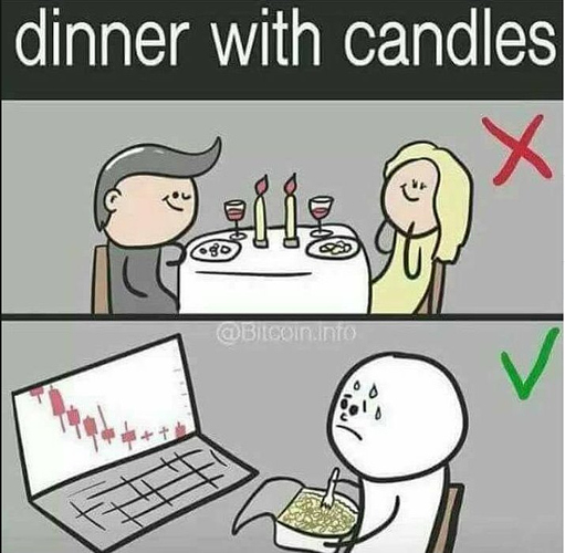 stock market memes