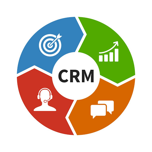 Low Cost CRM System